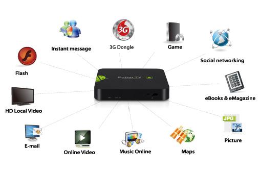 Что такое Smart TV приставка?