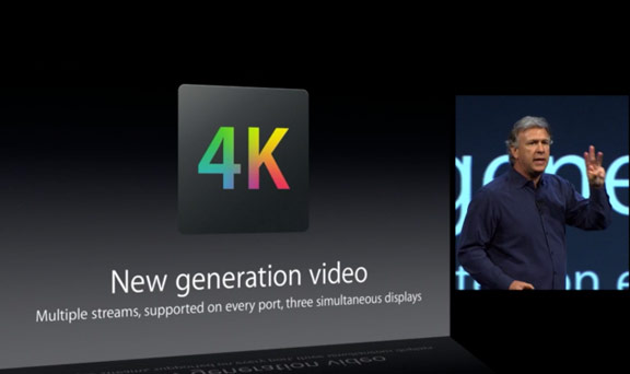 Mac OS X теперь поддерживает 4К дисплеи