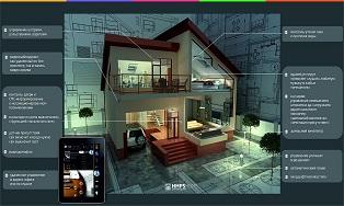 «Умный дом» — новый виток борьбы IT-гигантов