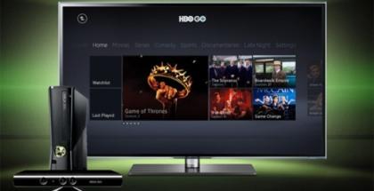 оптимальный телевизор для xbox и sony playstation